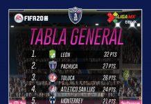 TABLA GENERAL FUTBOL VIRTUAL