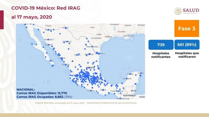 Por COVID19 en México hay 5,332 defunciones confirmadas