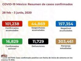 COVID19 México el día con más fallecidos